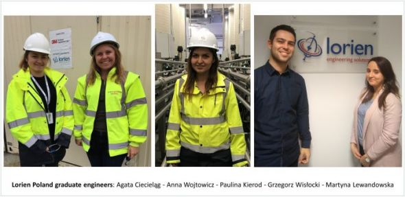 New Graduate Engineers for Lorien UK and Poland